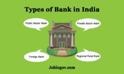 Types of Banks in India 2021